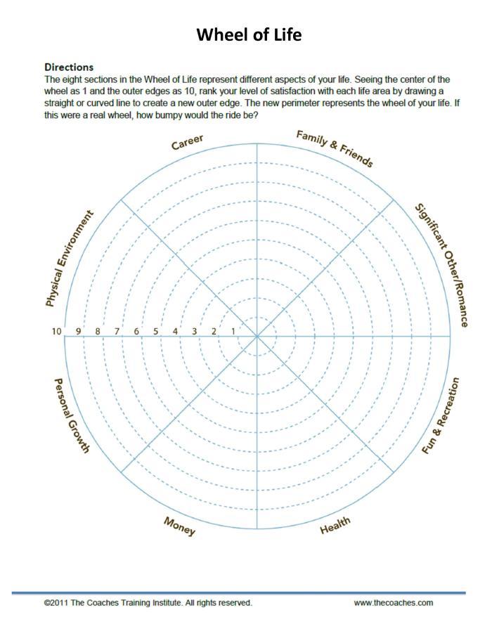 CTI-Wheel-of-Life