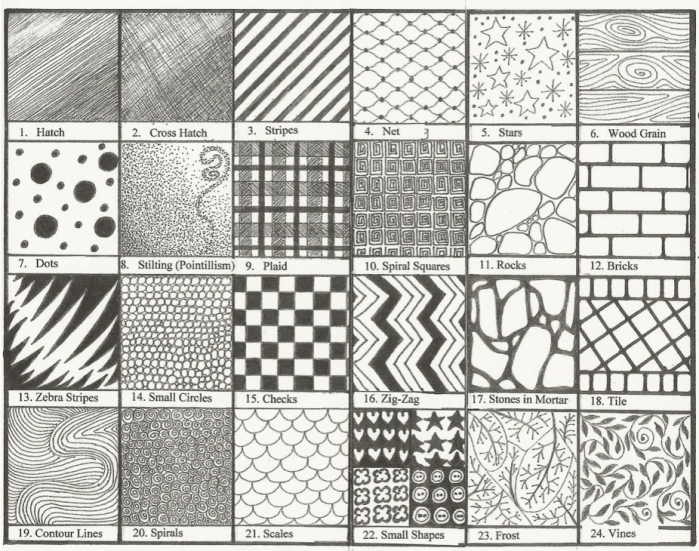 simple patterns to use with Zentangle